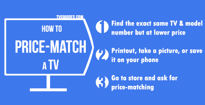 Price-match a TV