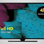 4K (2160p) Vs Full HD (1080P)