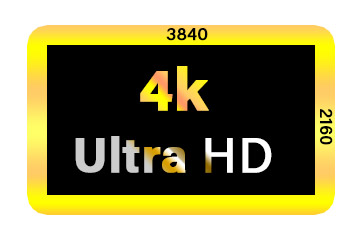 Ultra hd 4k TV resolution