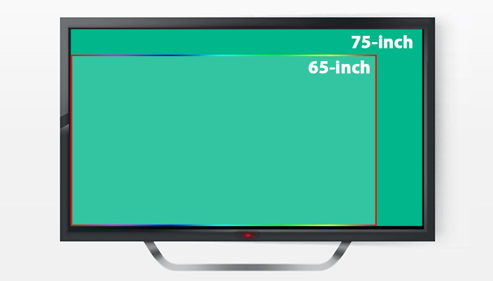 "65"" Vs 75"" TV"
