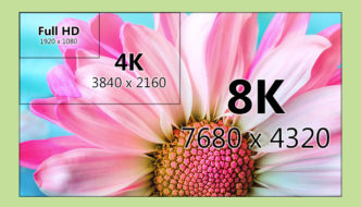 Full HD - 4K - 8K Resolutions