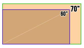70 vs 60 inches TV