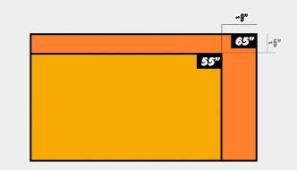 55 vs 65 inch tv