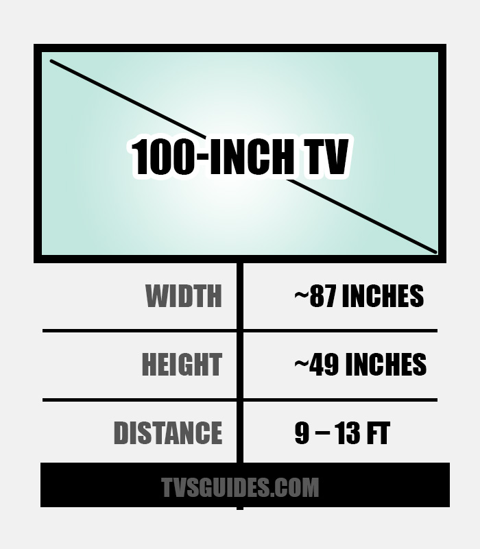 100-inch TV distance size chart